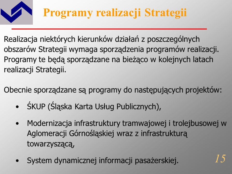 KSZTAŁTOWANIE RELACJI Z OTOCZENIEM – kierunki działań 1.Doskonalenie systemów informacji pasażerskiej. 2.Poprawa jakości obsługi poprzez podnoszenie k