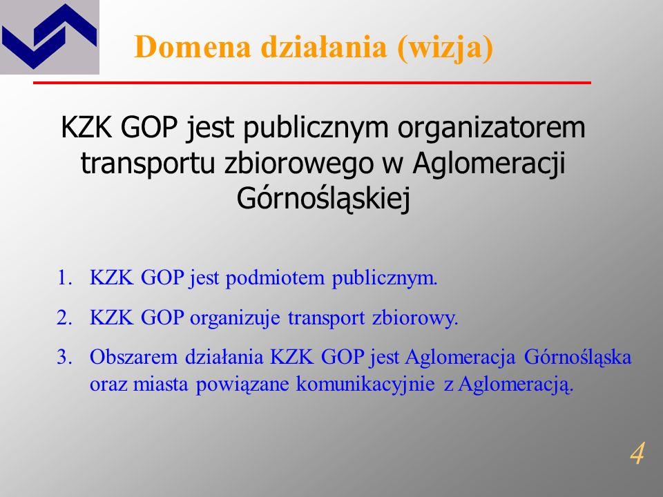 Przesłanki aktualizacji Strategii działania KZK GOP (2) 4.Dynamiczny rozwój technologii związanych z elektroniką i systemami informatycznymi oraz ich
