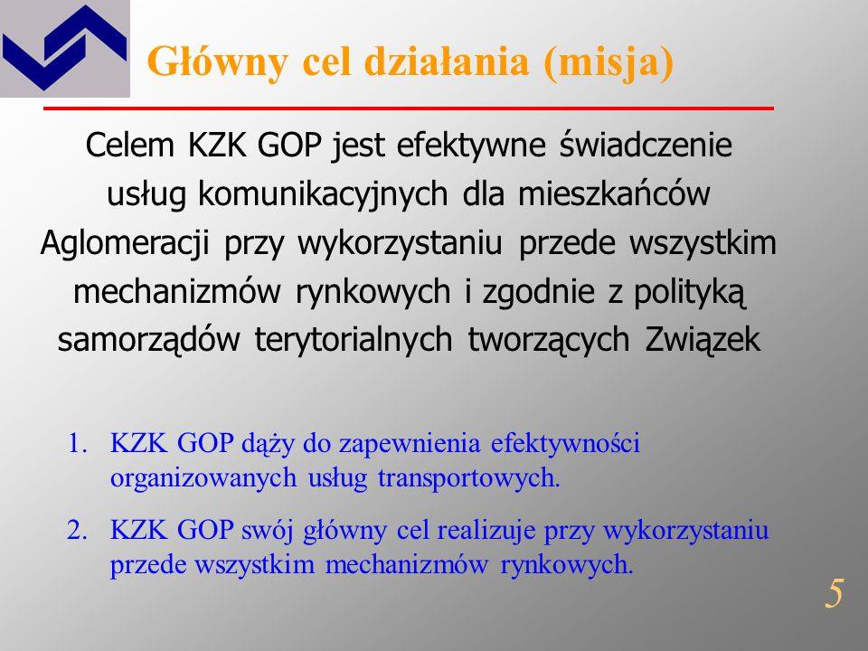 KZK GOP jest publicznym organizatorem transportu zbiorowego w Aglomeracji Górnośląskiej Domena działania (wizja) 1.KZK GOP jest podmiotem publicznym.