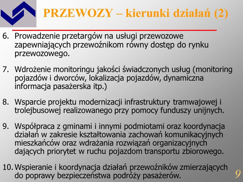 PRZEWOZY – kierunki działań (1) 1.Zarządzanie ofertą przewozową w oparciu o występujący popyt. 2.Wprowadzanie nowych produktów komunikacyjnych uwzględ