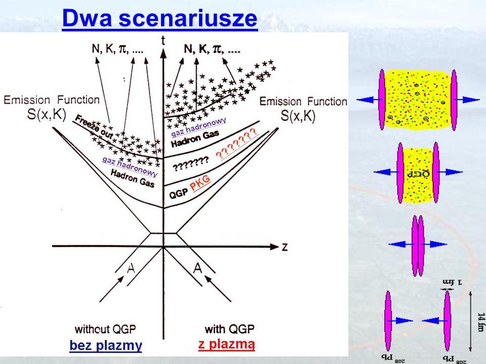 Plazma kwarkowo-gluonowa Gęstość (Kg/m 3 ) Temperatura (K) 1x10 12 2x10 12 3x10 12 4x10 12 3x10 12 0 01 x 10 18 2 x 10 18