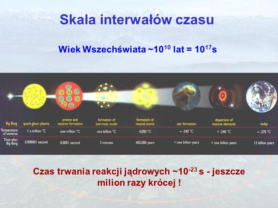 Rozmiary obiektów materialnych ~10 -1 m ~10 -10 m ~10 -15 m Kostka ====> Ziemia Atom ===> ziarnko maku