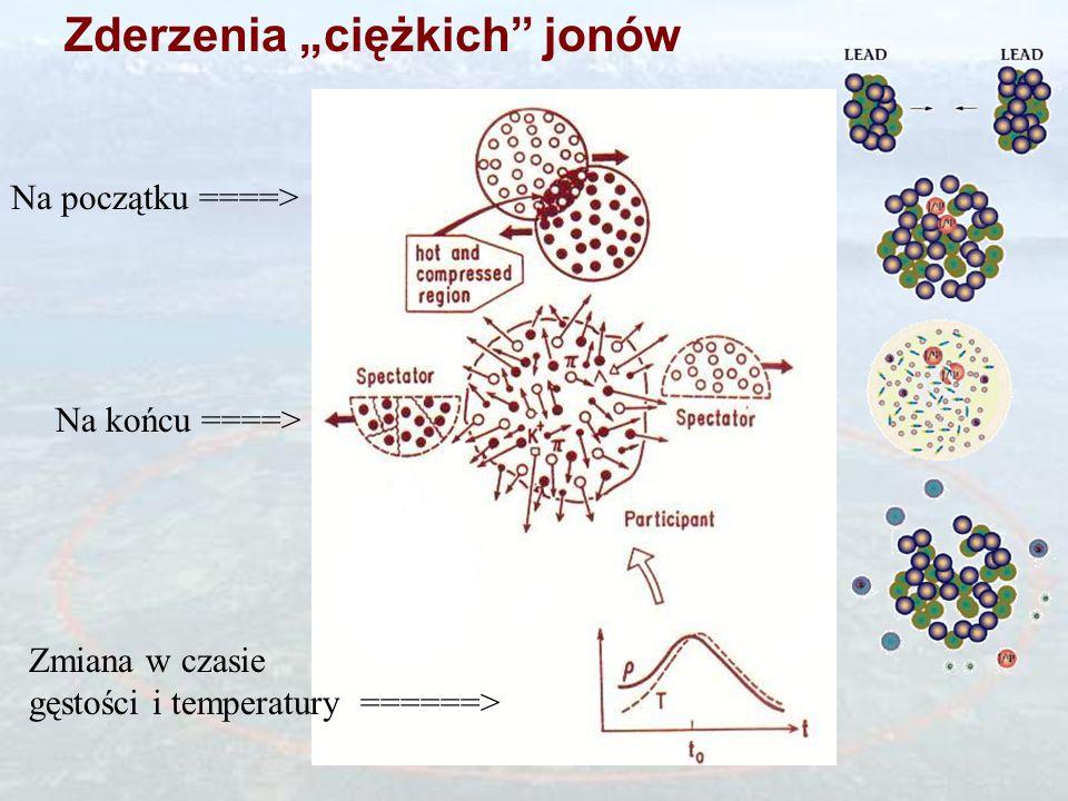 Jak uzyskać plazmę kwarkowo-gluonową? (2)