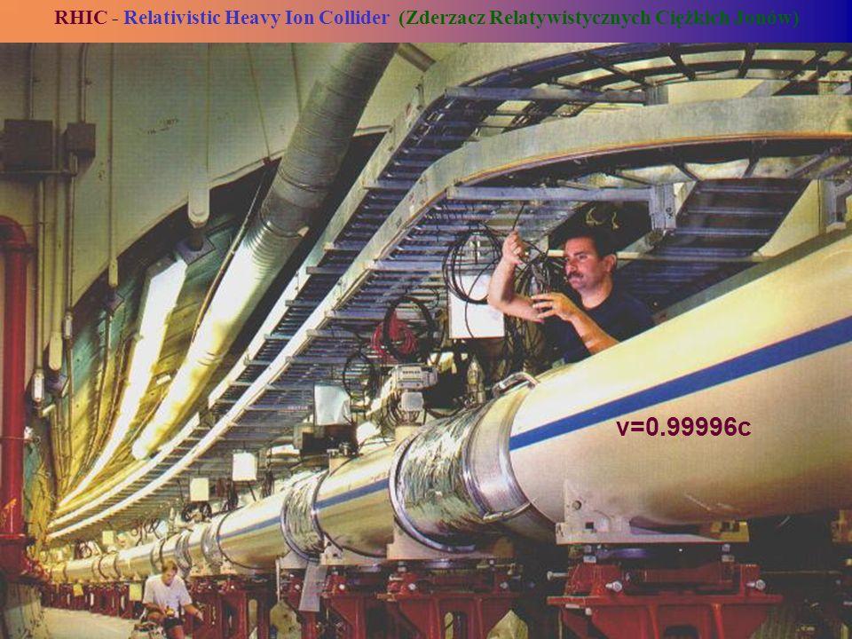 RHIC - Relativistic Heavy Ion Collider (Zderzacz Relatywistycznych Ciężkich Jonów) v=0.99996c