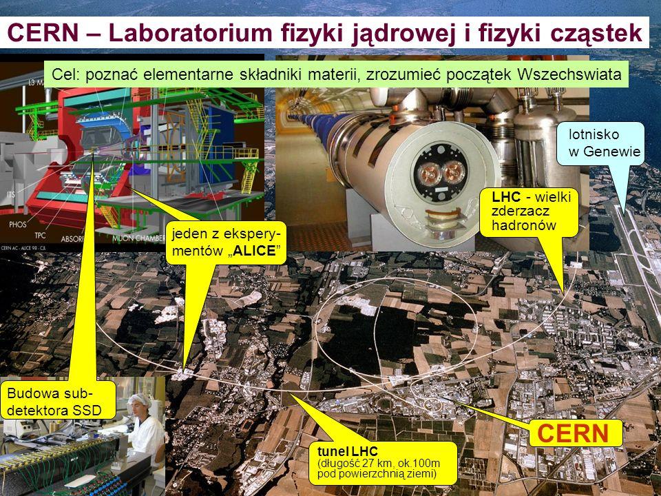 LHC - wielki zderzacz hadronów Budowa sub- detektora SSD tunel LHC (długość 27 km, ok.100m pod powierzchnią ziemi) CERN lotnisko w Genewie Cel: poznać