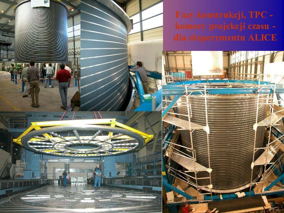 Fazy konstrukcji, TPC - komory projekcji czasu - dla eksperymentu ALICE