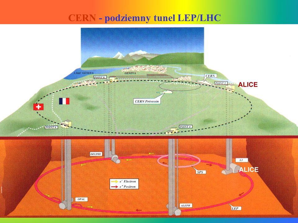 ok. 100m CERN - życie nad... i pod ziemia