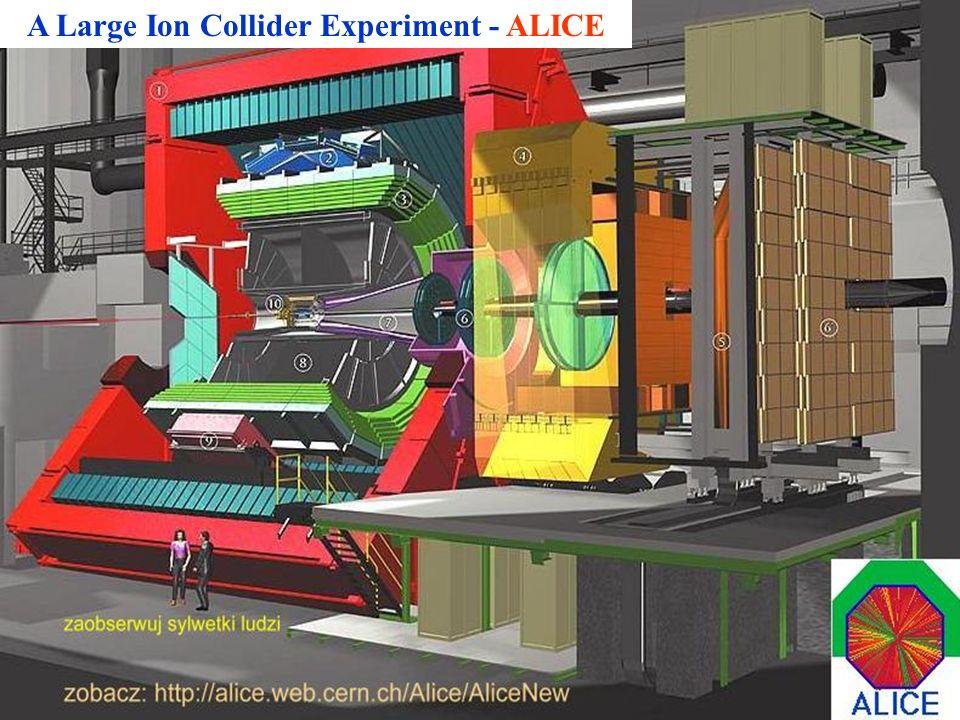 LHC, Large Hadron Collider - Wielki Zderzacz Hadronów