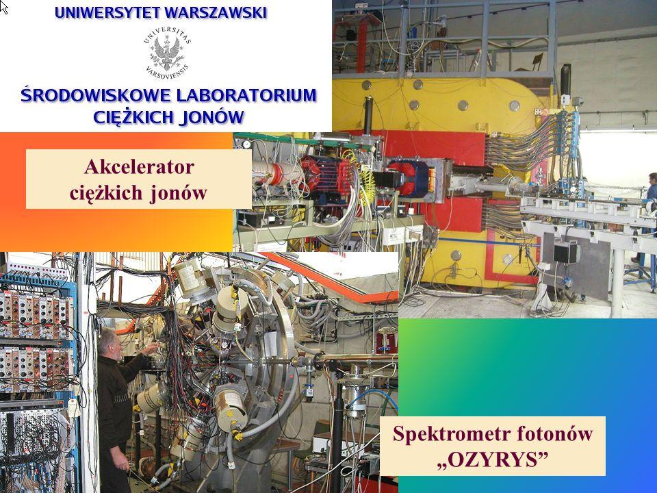Reaktor Jądrowy MARIA Rdzeń reaktora Wypalone pręty paliwowe Bramka dozymetryczna