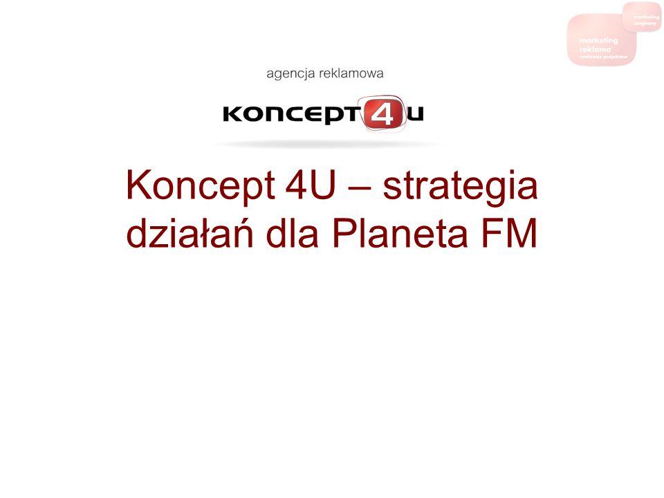 Koncept 4U – strategia działań dla Planeta FM