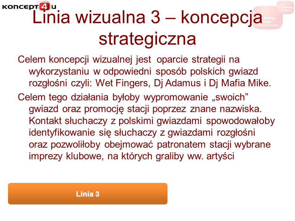 Linia wizualna 3 – koncepcja strategiczna Celem koncepcji wizualnej jest oparcie strategii na wykorzystaniu w odpowiedni sposób polskich gwiazd rozgło