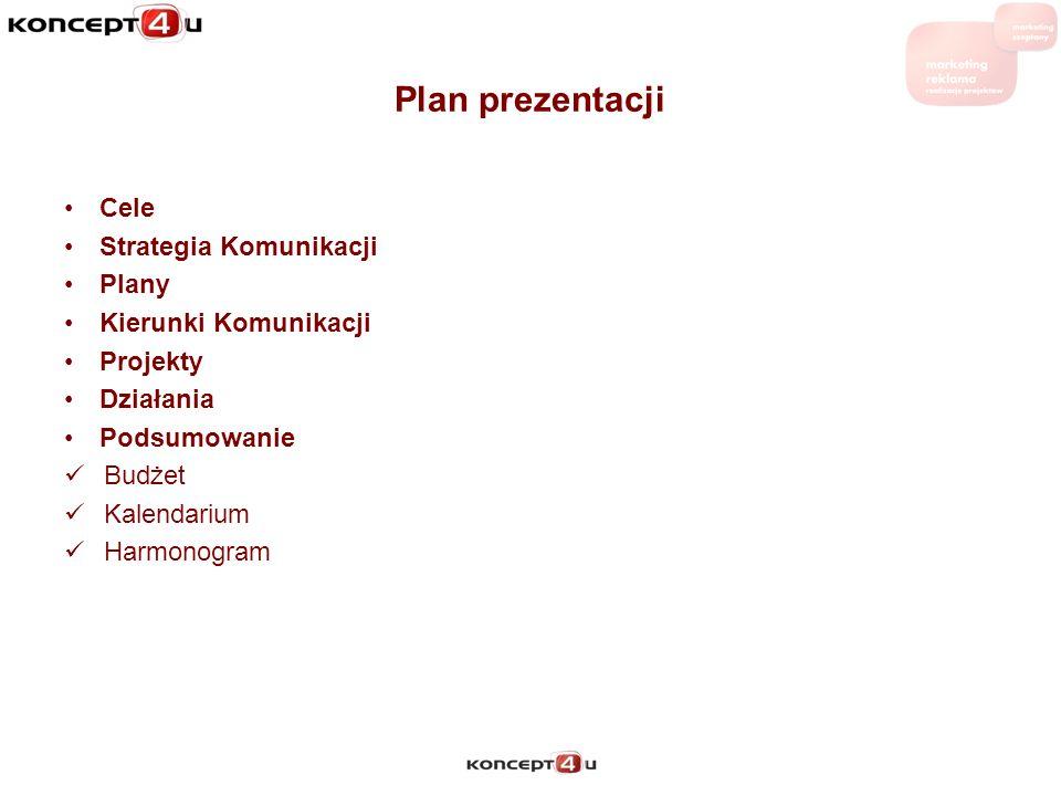 Plan prezentacji Cele Strategia Komunikacji Plany Kierunki Komunikacji Projekty Działania Podsumowanie Budżet Kalendarium Harmonogram