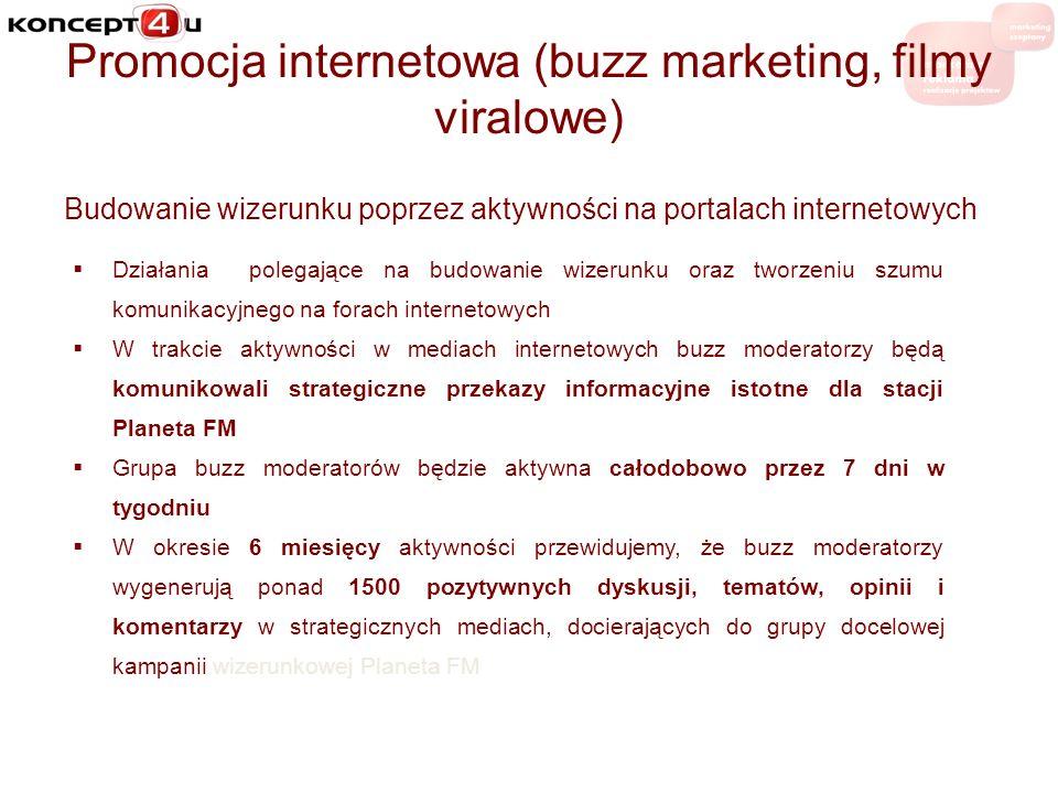 Promocja internetowa (buzz marketing, filmy viralowe) Budowanie wizerunku poprzez aktywności na portalach internetowych Działania polegające na budowa