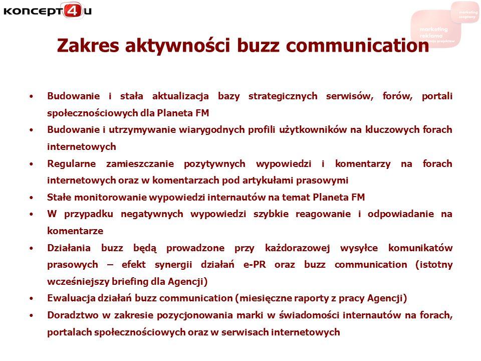 Zakres aktywności buzz communication Budowanie i stała aktualizacja bazy strategicznych serwisów, forów, portali społecznościowych dla Planeta FM Budo