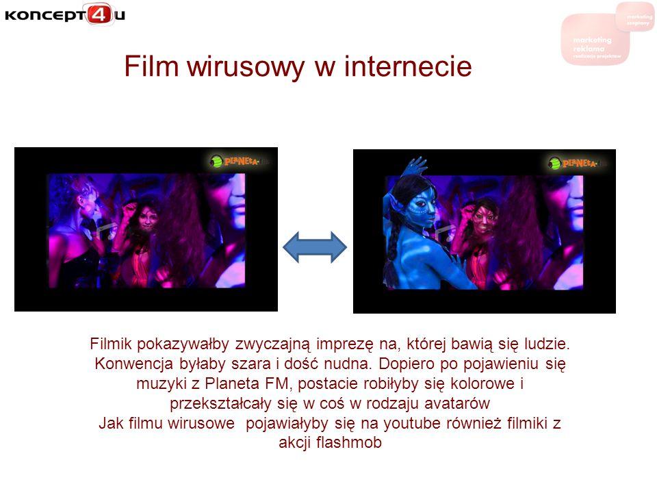 Film wirusowy w internecie Filmik pokazywałby zwyczajną imprezę na, której bawią się ludzie. Konwencja byłaby szara i dość nudna. Dopiero po pojawieni