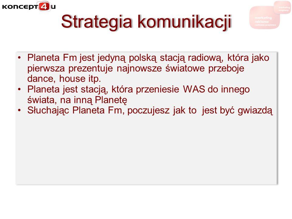 Strategia komunikacji Planeta Fm jest jedyną polską stacją radiową, która jako pierwsza prezentuje najnowsze światowe przeboje dance, house itp. Plane