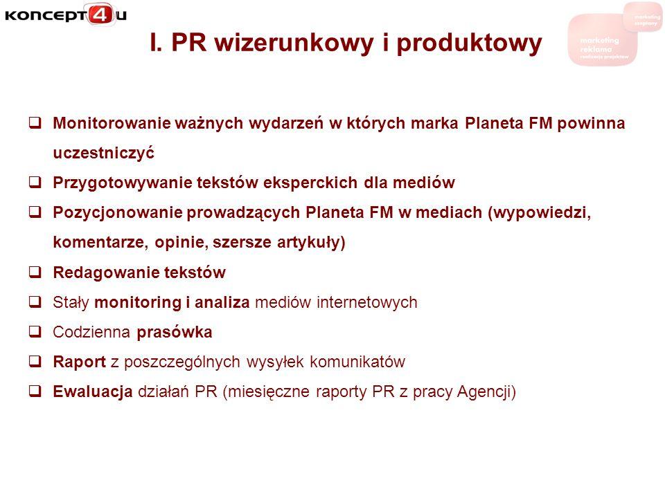 Monitorowanie ważnych wydarzeń w których marka Planeta FM powinna uczestniczyć Przygotowywanie tekstów eksperckich dla mediów Pozycjonowanie prowadząc