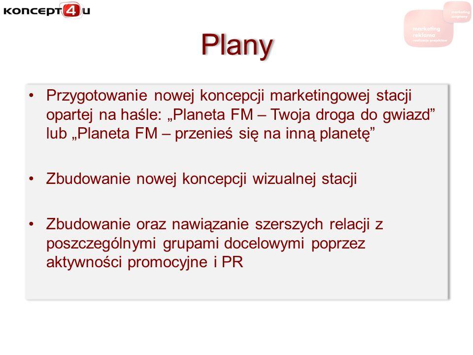 Plany Przygotowanie nowej koncepcji marketingowej stacji opartej na haśle: Planeta FM – Twoja droga do gwiazd lub Planeta FM – przenieś się na inną pl