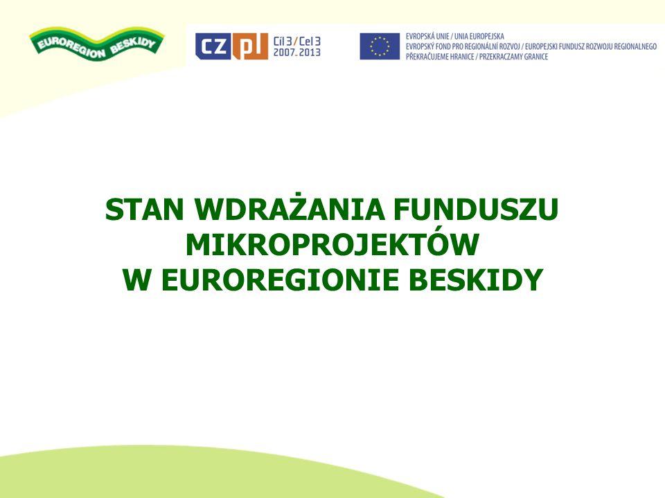 Zestawienie środków w ramach POWT Czechy-Polska 2007-2013 przeznaczonych na mikroprojekty w Euroregionie Beskidy Nabory Ilość projektów zatwierdzonych przez EKS Kwota dofinansowania z EFRR (85%) zatwierdzona przez EKS (EUR) I nabór 7109 180,22 II nabór 11163 300,51 III nabór 497 916,14 Razem 22370 396,87 * 1 beneficjent zrezygnował z realizacji projektu