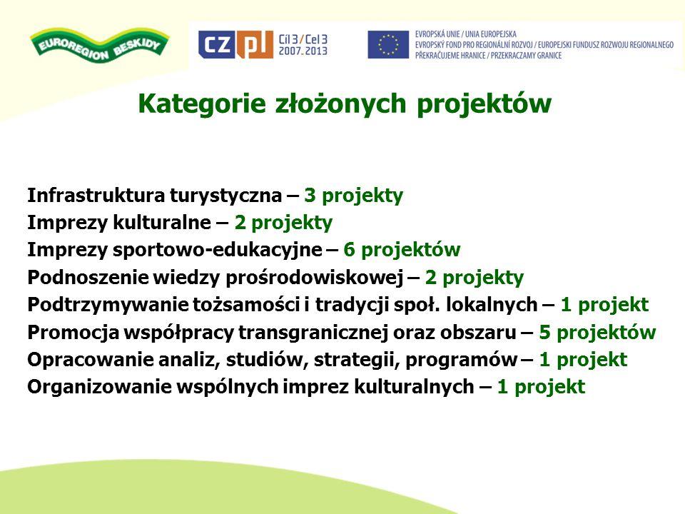 OCENA PROJEKTU – II etap Ocena jakości finansowej i merytorycznej oraz aspektów transgranicznych projektów będzie przeprowadzona przez niezależnych ekspertów.