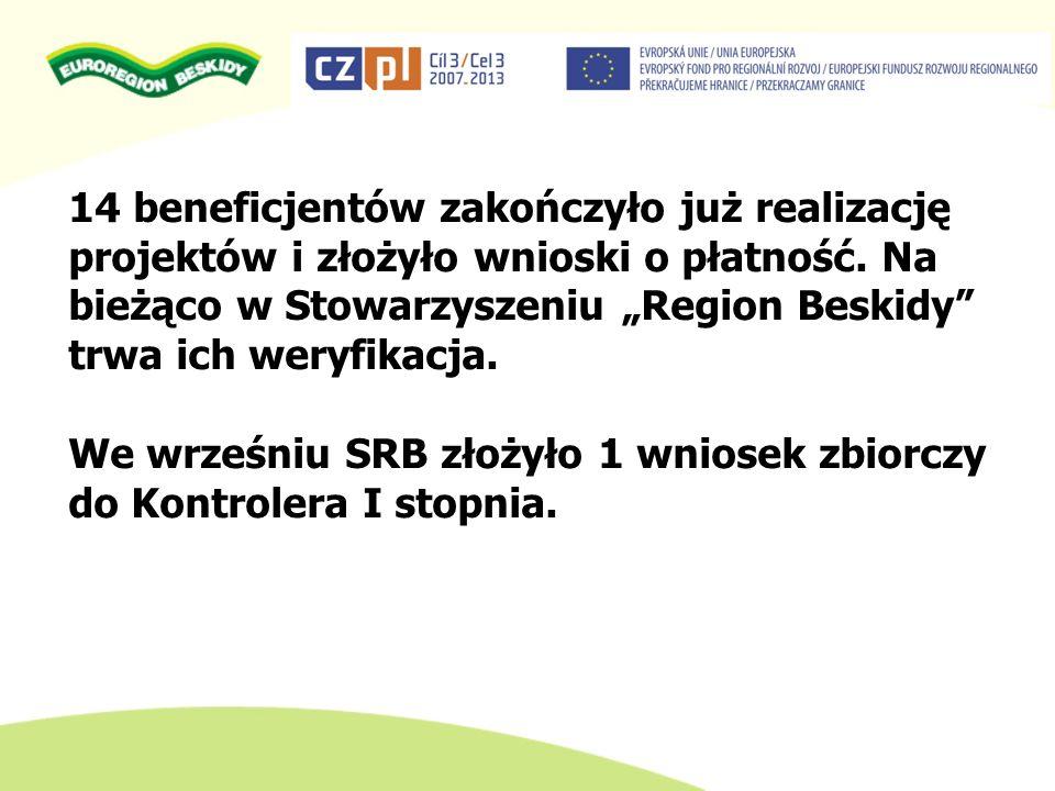 ZATWIERDZENIE MIKROPROJEKTU – POSIEDZENIE EKS Projekty rozpatruje, zatwierdza i ewentualnie odrzuca Euroregionalny Komitet Sterujący.