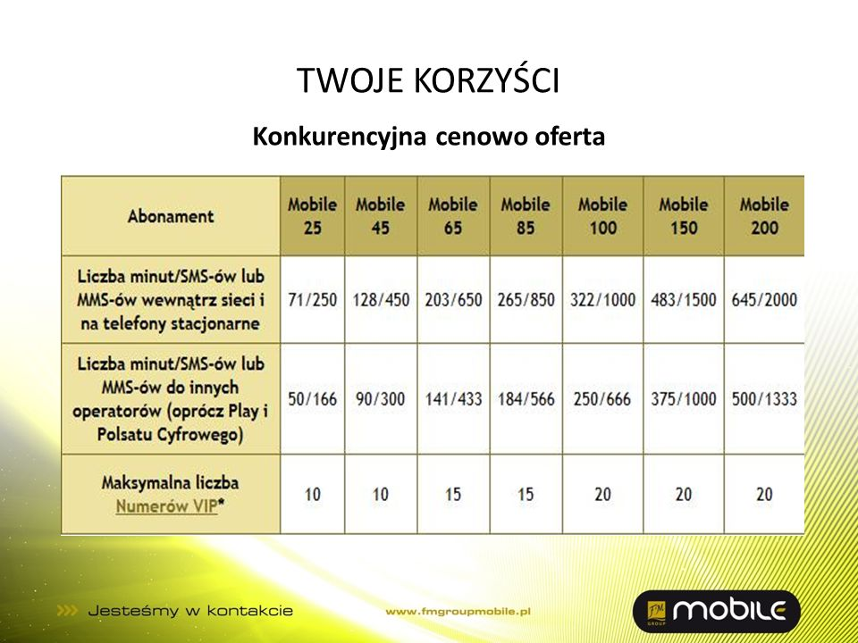 Abonamenty Net FM od 49 do 159 zł Szybki bezprzewodowy Internet do 7,2 Mbit/s miesięczny transfer danych aż do 26 GB