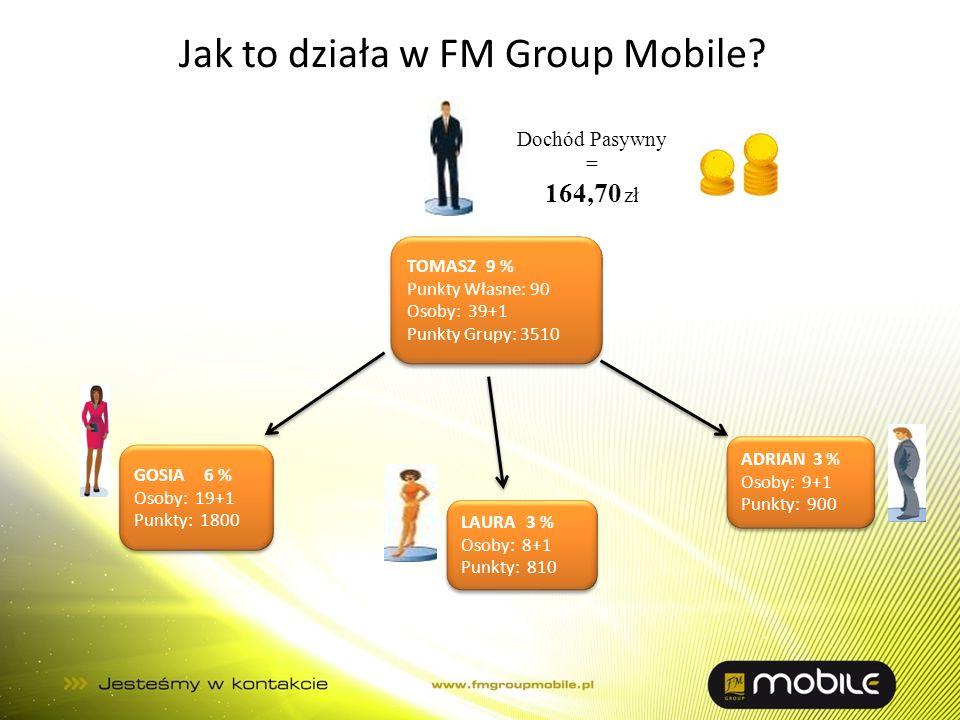 Jak to działa w FM Group Mobile? TOMASZ 9 % Punkty Własne: 90 Osoby: 39+1 Punkty Grupy: 3510 TOMASZ 9 % Punkty Własne: 90 Osoby: 39+1 Punkty Grupy: 35