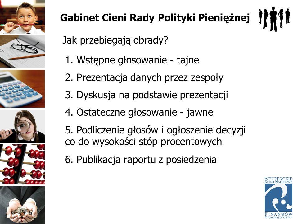 Gabinet Cieni Rady Polityki Pieniężnej Jak przebiegają obrady? 1. Wstępne głosowanie - tajne 2. Prezentacja danych przez zespoły 3. Dyskusja na podsta