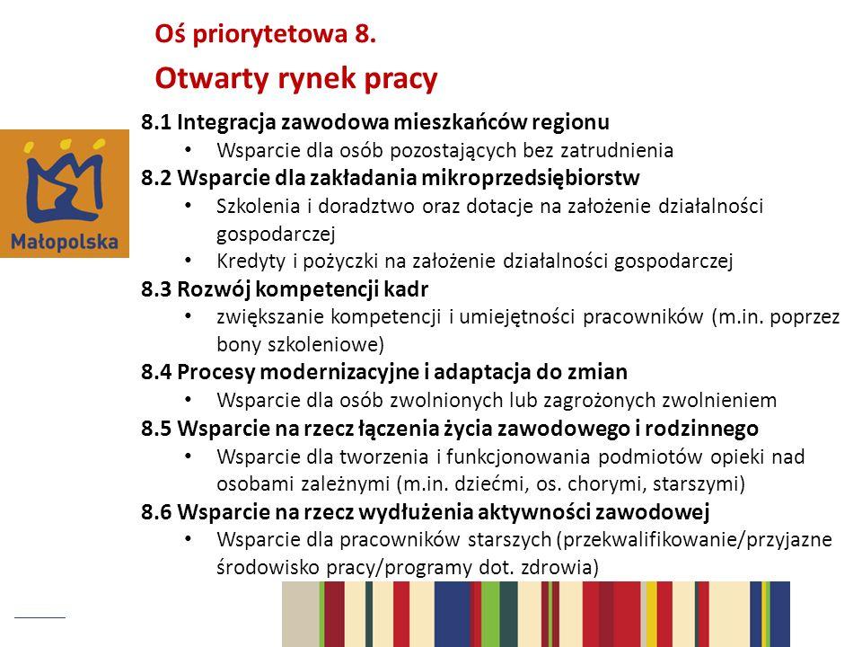 Oś priorytetowa 8. Otwarty rynek pracy 8.1 Integracja zawodowa mieszkańców regionu Wsparcie dla osób pozostających bez zatrudnienia 8.2 Wsparcie dla z