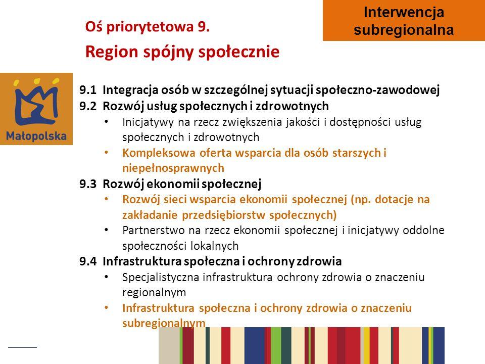 9.1 Integracja osób w szczególnej sytuacji społeczno-zawodowej 9.2 Rozwój usług społecznych i zdrowotnych Inicjatywy na rzecz zwiększenia jakości i do