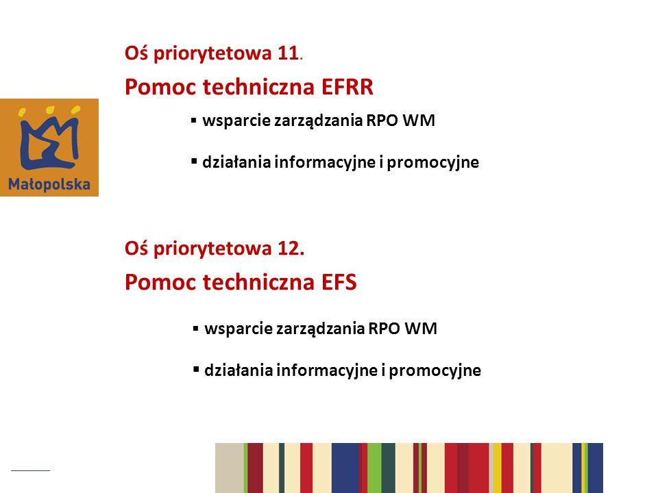 wsparcie zarządzania RPO WM działania informacyjne i promocyjne wsparcie zarządzania RPO WM działania informacyjne i promocyjne Oś priorytetowa 11. Po