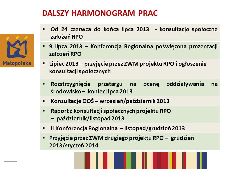 DALSZY HARMONOGRAM PRAC Od 24 czerwca do końca lipca 2013 - konsultacje społeczne założeń RPO 9 lipca 2013 – Konferencja Regionalna poświęcona prezent