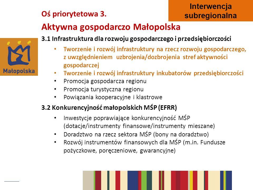 3.1 Infrastruktura dla rozwoju gospodarczego i przedsiębiorczości Tworzenie i rozwój infrastruktury na rzecz rozwoju gospodarczego, z uwzględnieniem u