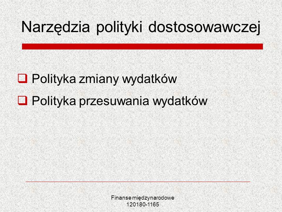 Finanse międzynarodowe 120180-1165 Narzędzia polityki dostosowawczej Polityka zmiany wydatków Polityka przesuwania wydatków