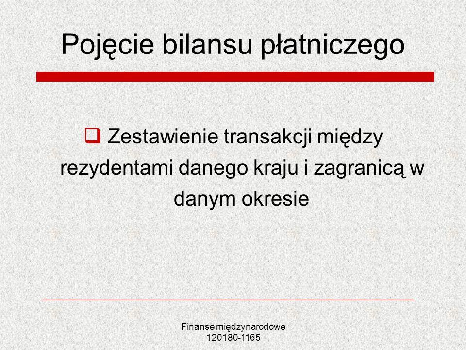 Finanse międzynarodowe 120180-1165 Pojęcie bilansu płatniczego Zestawienie transakcji między rezydentami danego kraju i zagranicą w danym okresie