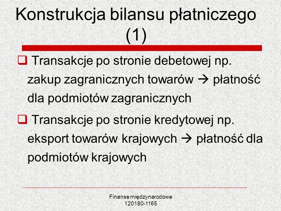 Finanse międzynarodowe 120180-1165 Konstrukcja bilansu płatniczego (1) Transakcje po stronie debetowej np. zakup zagranicznych towarów płatność dla po