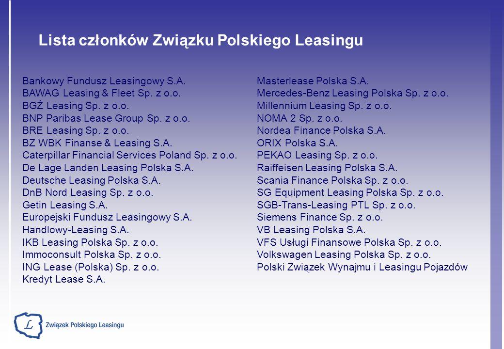 Lista członków Związku Polskiego Leasingu Bankowy Fundusz Leasingowy S.A. BAWAG Leasing & Fleet Sp. z o.o. BGŻ Leasing Sp. z o.o. BNP Paribas Lease Gr