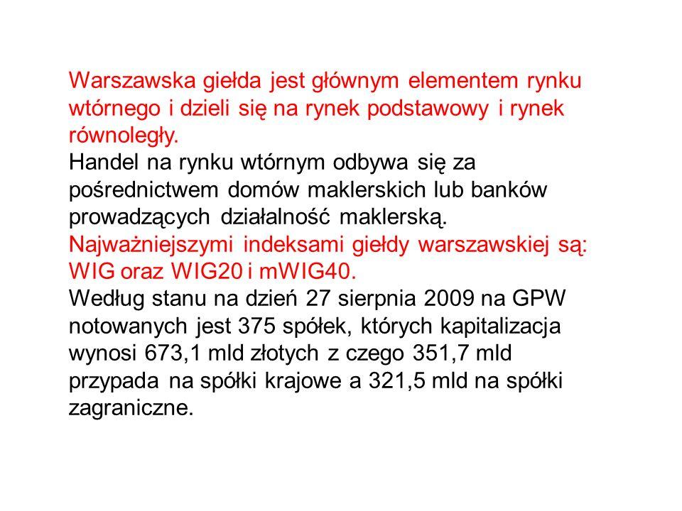 Warszawski Indeks Giełdowy – indeks giełdowy najdłużej notowany na Giełdzie Papierów Wartościowych w Warszawie.