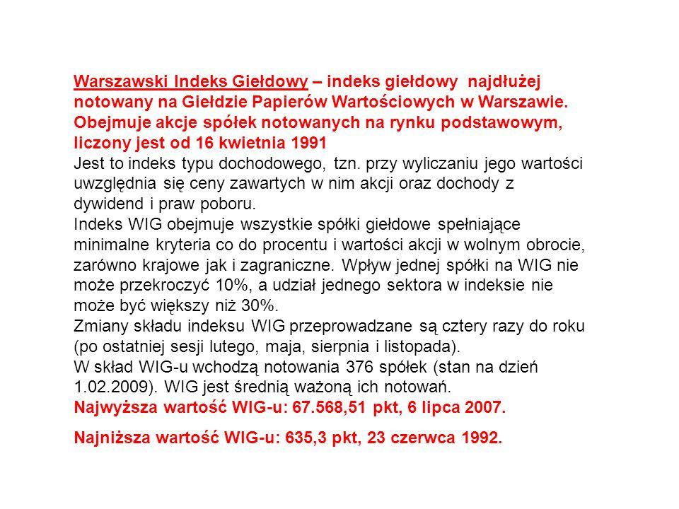 Warszawski Indeks Giełdowy – indeks giełdowy najdłużej notowany na Giełdzie Papierów Wartościowych w Warszawie. Obejmuje akcje spółek notowanych na ry