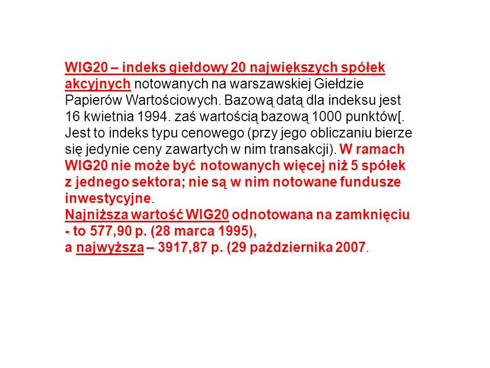WIG20 – indeks giełdowy 20 największych spółek akcyjnych notowanych na warszawskiej Giełdzie Papierów Wartościowych. Bazową datą dla indeksu jest 16 k