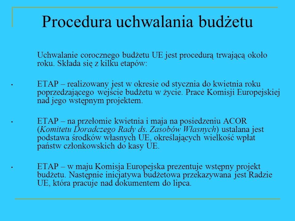 IV.ETAP – w lipcu następuje tzw. pierwsze czytanie.