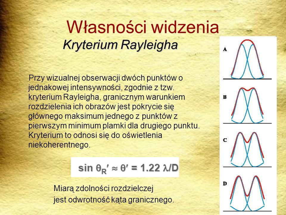 Własności widzenia Kryterium Rayleigha Przy wizualnej obserwacji dwóch punktów o jednakowej intensywności, zgodnie z tzw. kryterium Rayleigha, granicz