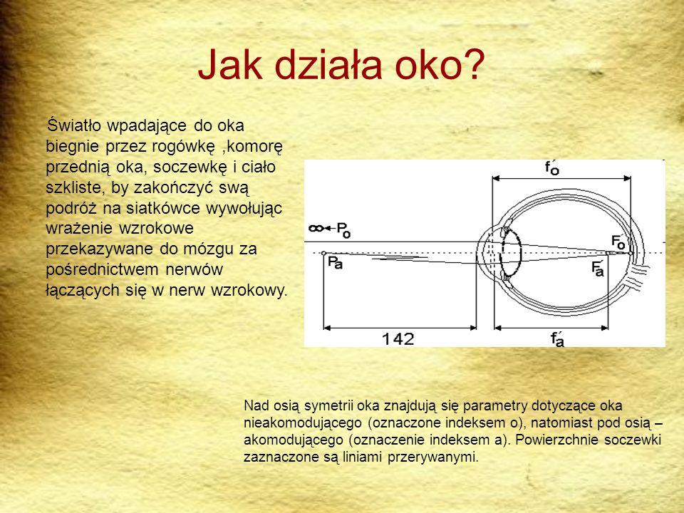 Jak działa oko? Nad osią symetrii oka znajdują się parametry dotyczące oka nieakomodującego (oznaczone indeksem o), natomiast pod osią – akomodującego