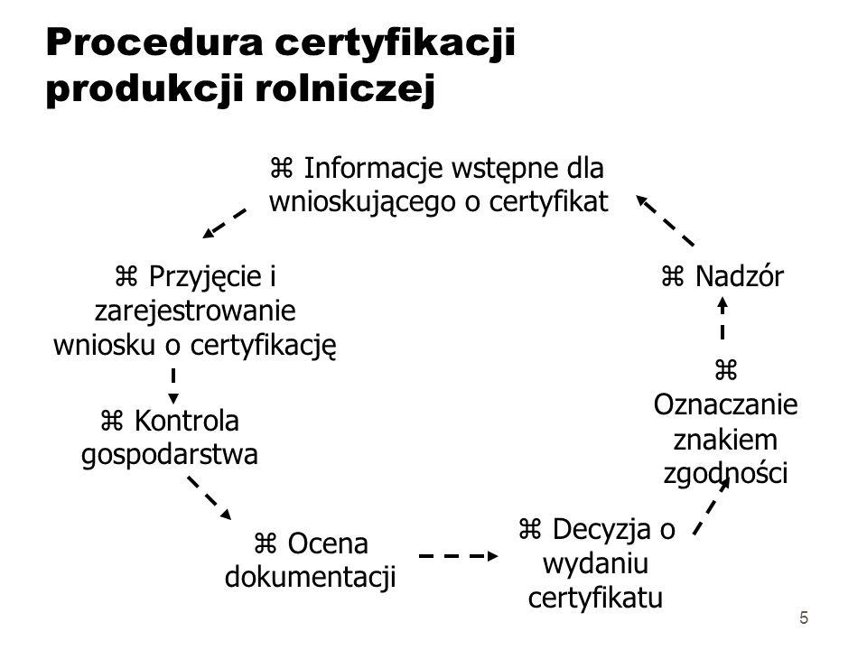 6 Informacje wstępne dla wnioskującego o certyfikat zPrzekazanie informacji o procesie certyfikacji: Ustawa z dnia 25 czerwca 2009 r.