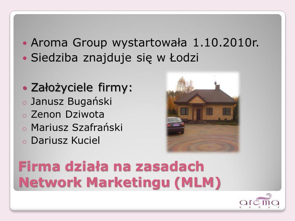 Firma działa na zasadach Network Marketingu (MLM) Aroma Group wystartowała 1.10.2010r.