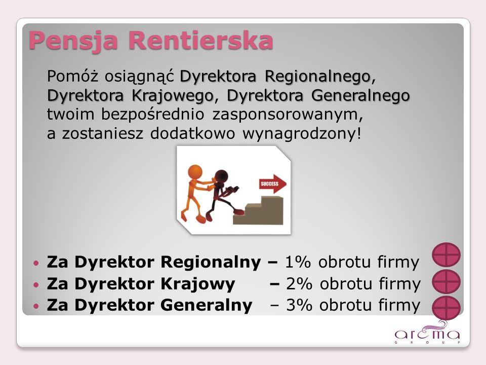 Pensja Rentierska Dyrektora Regionalnego Dyrektora KrajowegoDyrektora Generalnego Pomóż osiągnąć Dyrektora Regionalnego, Dyrektora Krajowego, Dyrektora Generalnego twoim bezpośrednio zasponsorowanym, a zostaniesz dodatkowo wynagrodzony.