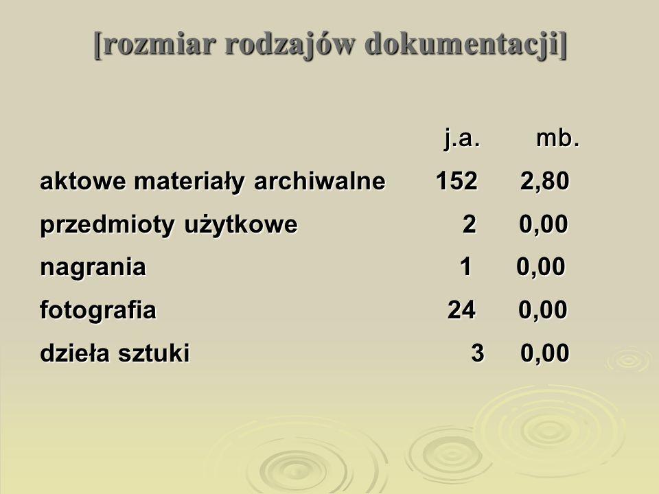 [rozmiar rodzajów dokumentacji] j.a. mb. j.a. mb. aktowe materiały archiwalne 152 2,80 przedmioty użytkowe 2 0,00 nagrania 1 0,00 fotografia 24 0,00 d
