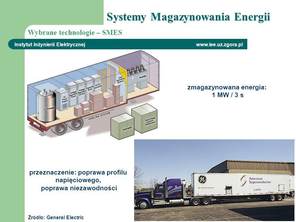 zmagazynowana energia: 1 MW / 3 s Instytut Inżynierii Elektrycznej www.iee.uz.zgora.pl Źródło: General Electric Systemy Magazynowania Energii Wybrane