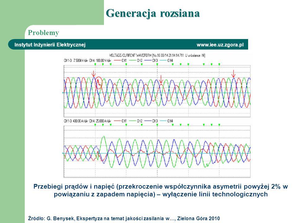 Instytut Inżynierii Elektrycznej www.iee.uz.zgora.pl Przebiegi prądów i napięć (przekroczenie współczynnika asymetrii powyżej 2% w powiązaniu z zapade