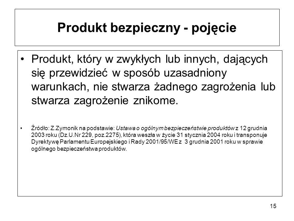 15 Produkt bezpieczny - pojęcie Produkt, który w zwykłych lub innych, dających się przewidzieć w sposób uzasadniony warunkach, nie stwarza żadnego zag